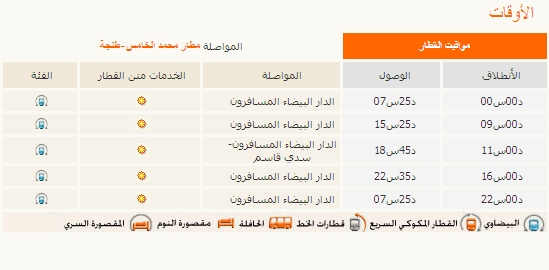 أوقات القطارات في المغرب Oncf      أوقات القطارات في المغرب Oncf