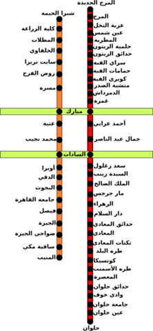 """مترو القاهرة """" تقرير كامل """""""