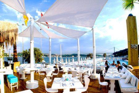 افضل 23 من مطاعم اسطنبول المميزة التي جربتها