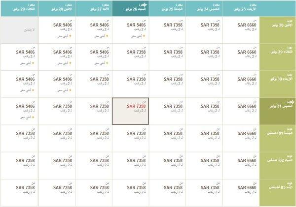 اسعار جزر المالديف وتكاليف السفر لشهر العسل عطلات